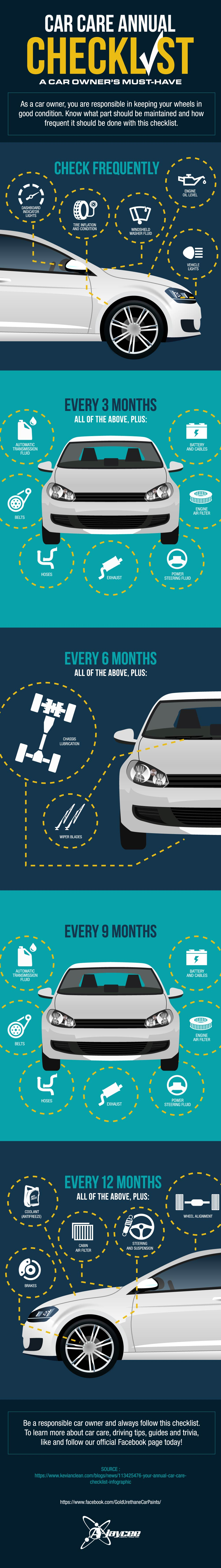 Car Care Checklist: Infographic